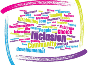 Wordle graphic designed from the report - live link