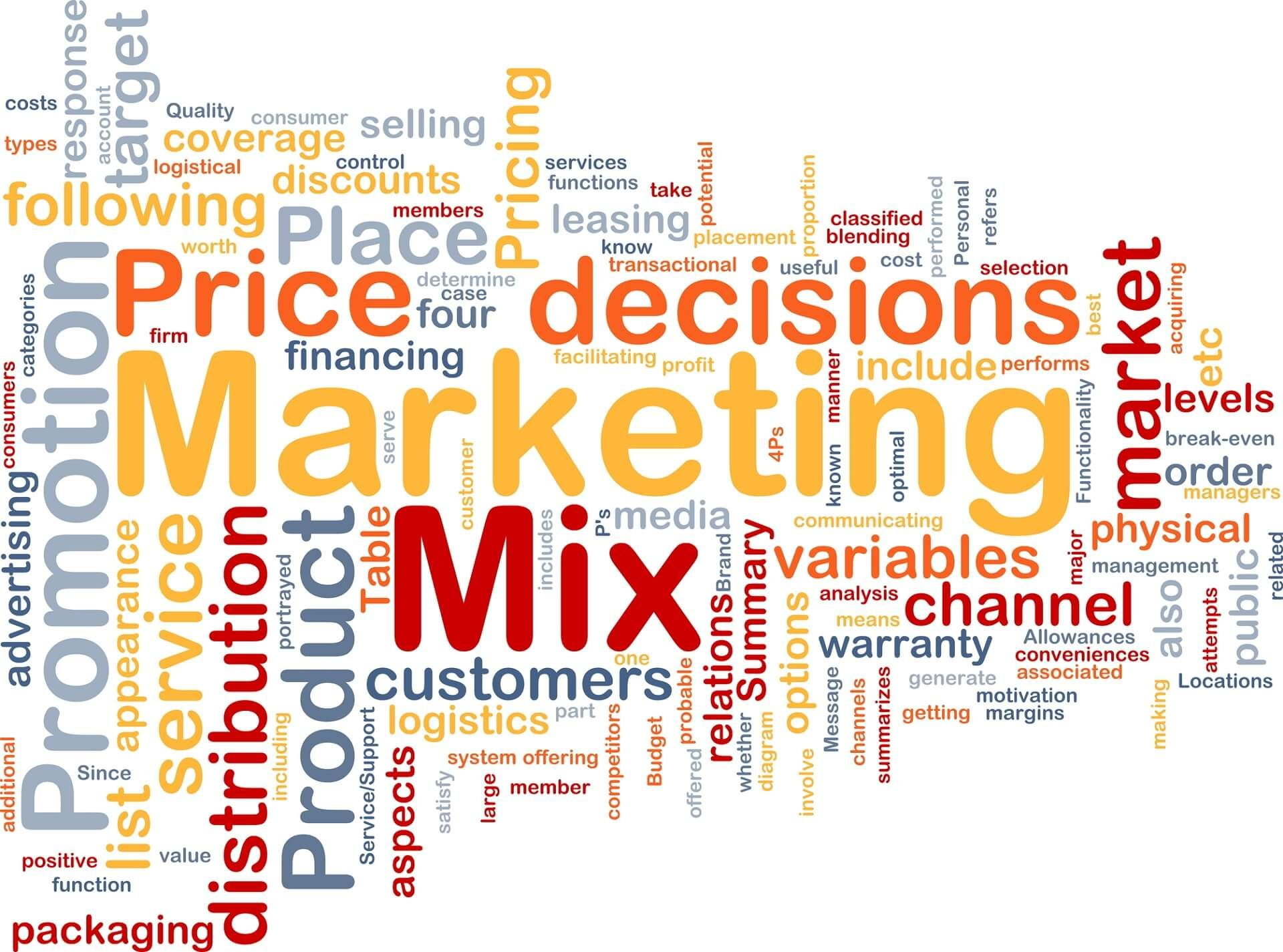 Figuring Out the Right Marketing Mix for Your Business