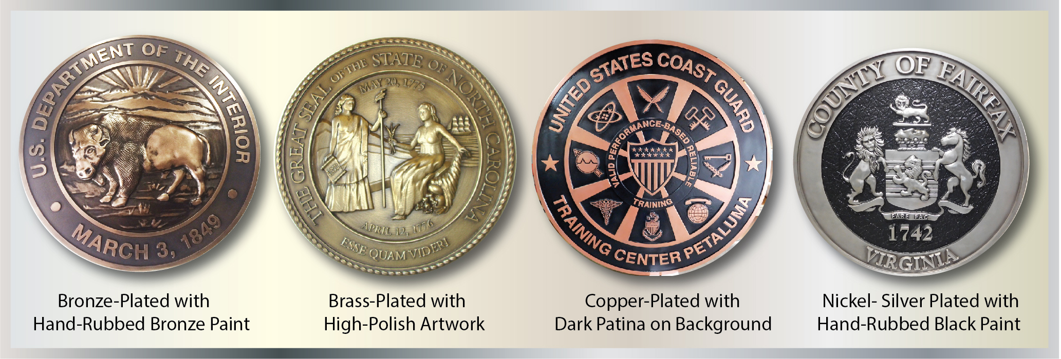 Copper Plating Cost