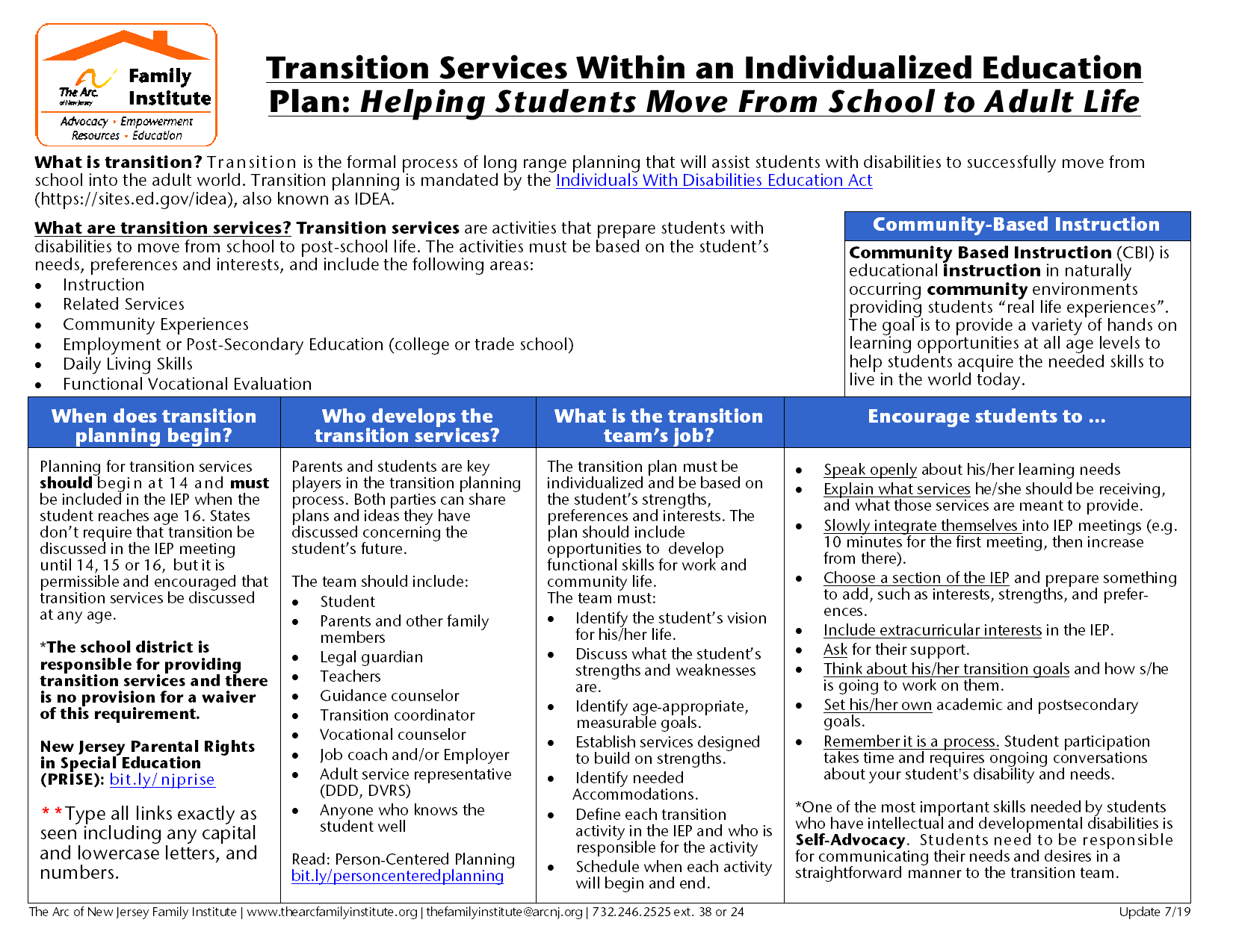 Transition Services Within an Individualized Education Plan: Helping Students Move From School to Adult Life