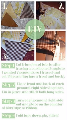 Goodwill Fall Dinner Party DIY Bunting Fabric
