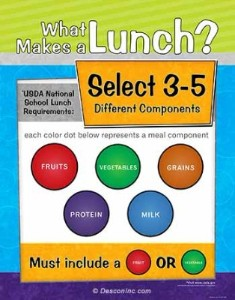What Makes a Lunch Image