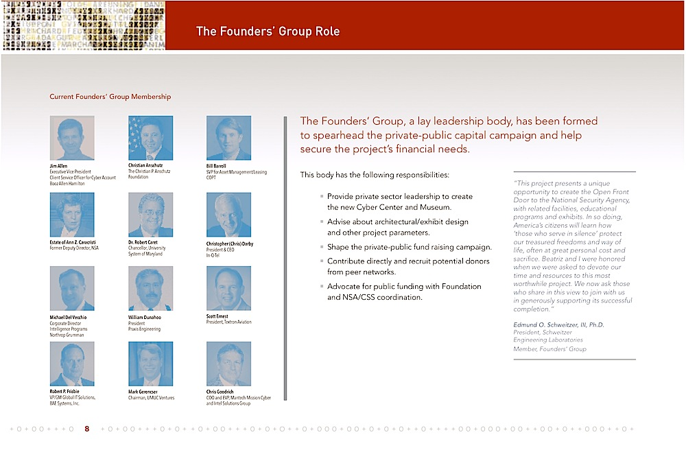 Founders' Group Roles