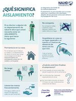 What does Isolation mean? (Spanish)