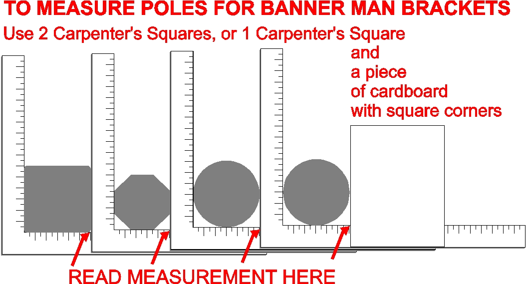 Instructions for Measuring the Pole Diameter