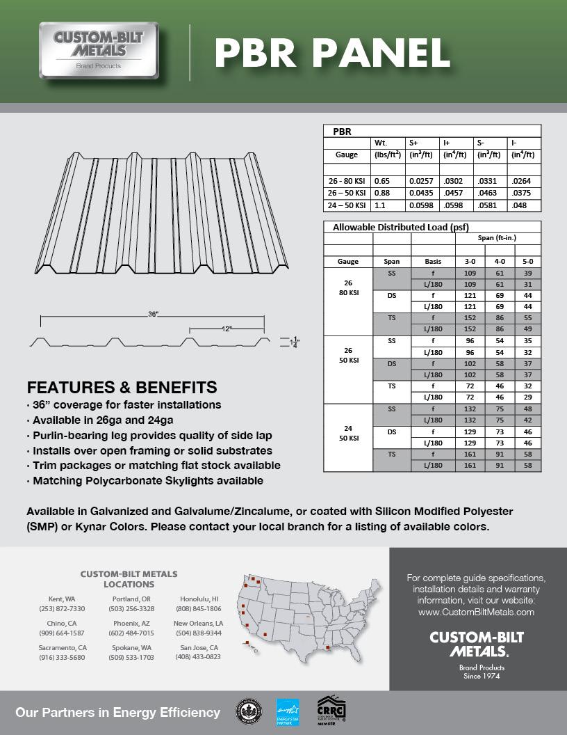 Sales Sheet: PBR