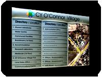 Directory Panels