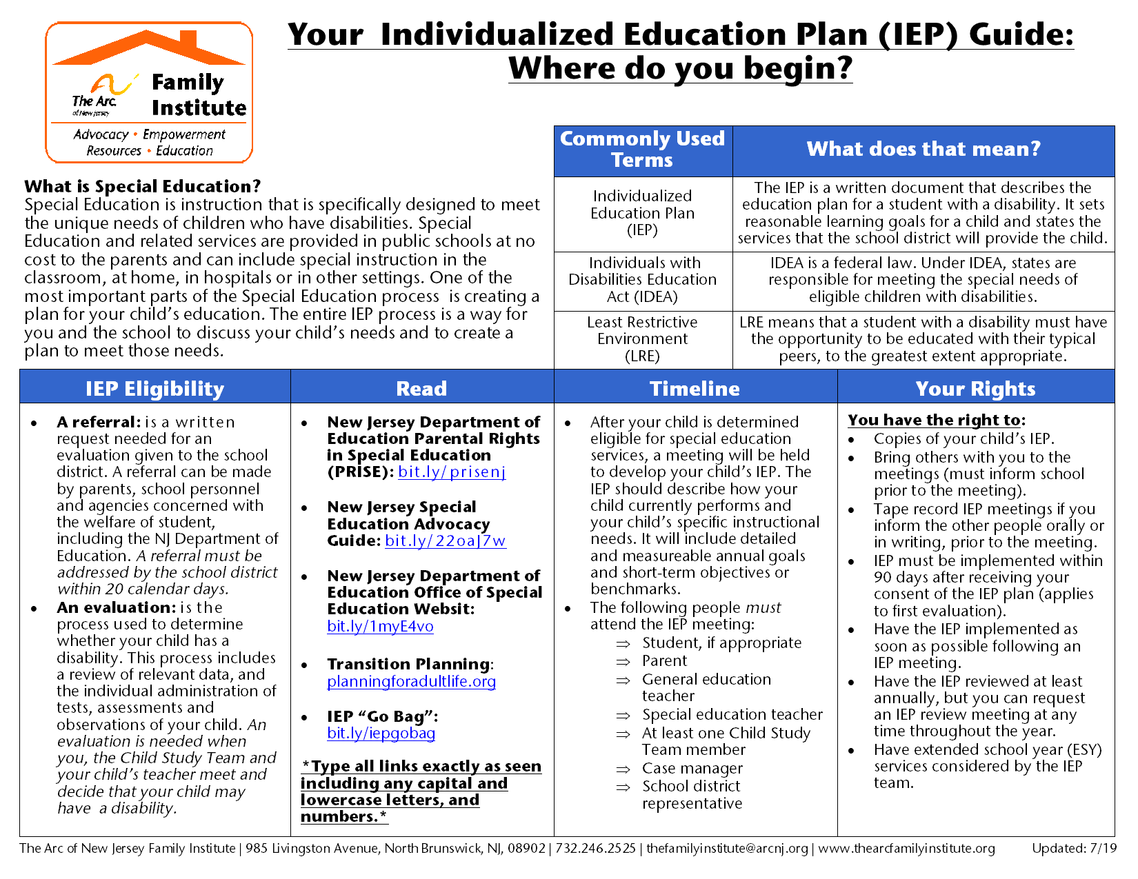 Your  Individualized Education Plan (IEP) Guide: Where do you begin?