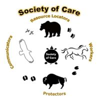Society of Care