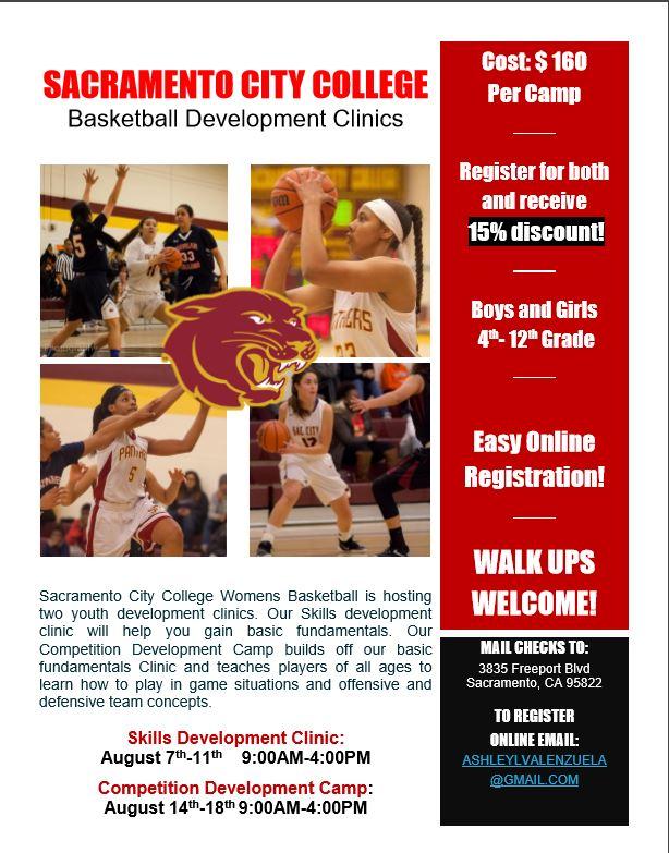 Basketball Development Clinics