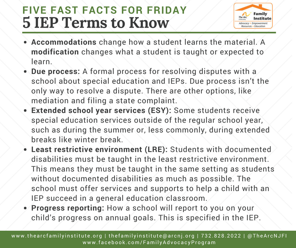 5 IEP Terms to Know