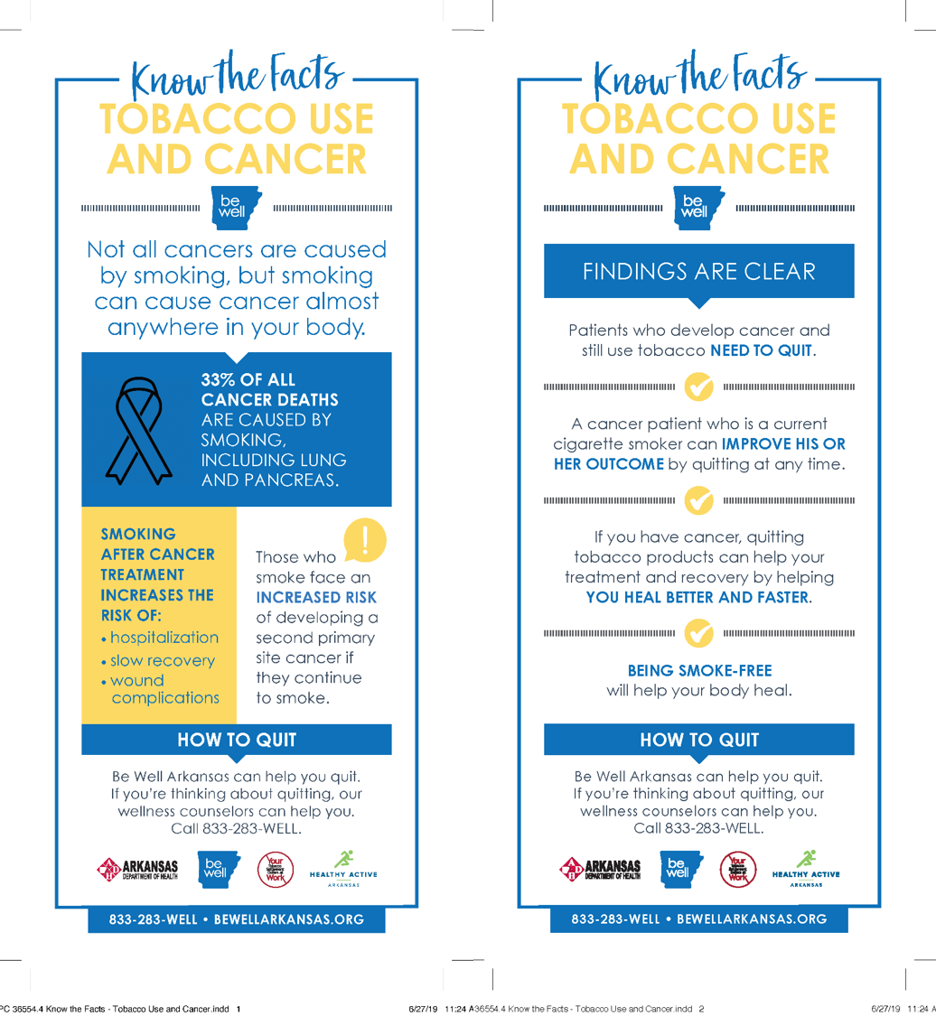 Tobacco Use & Cancer - Know the Facts Panel Cards