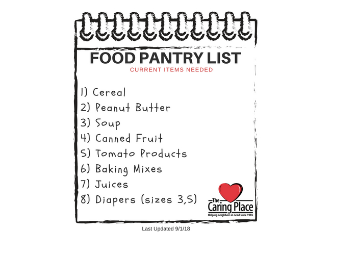 Food Pantry Needs