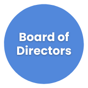 Check out ANR's Board of Directors!