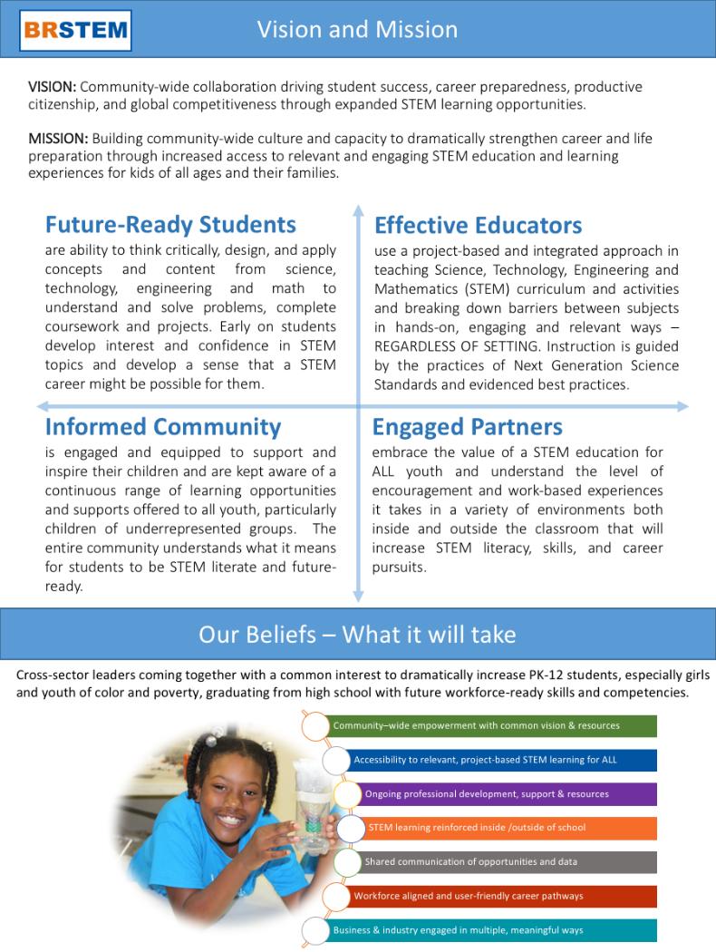 BR STEM Planning Year Report