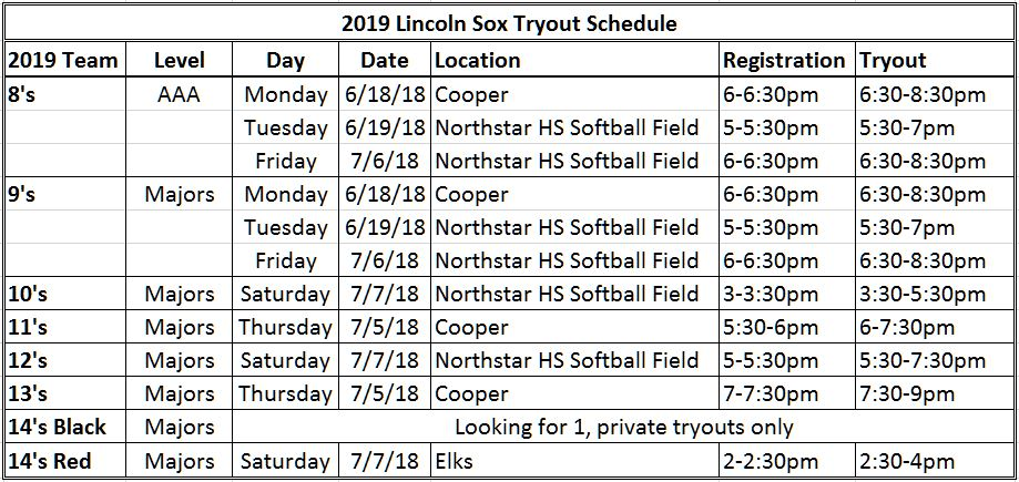 2019 Sox Tryout Schedule