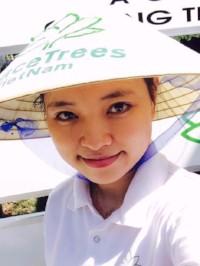 Doan Thi Bich Thao