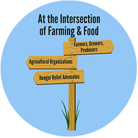 At the Intersection of Farming & Food
