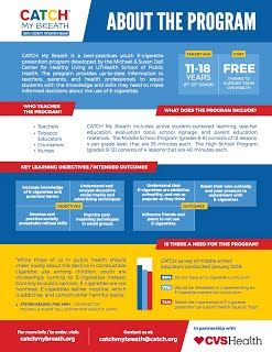 CATCH® My Breath Youth E-Cigarette Prevention Program –