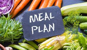 Meal Planning Basics - Part 1 of 2