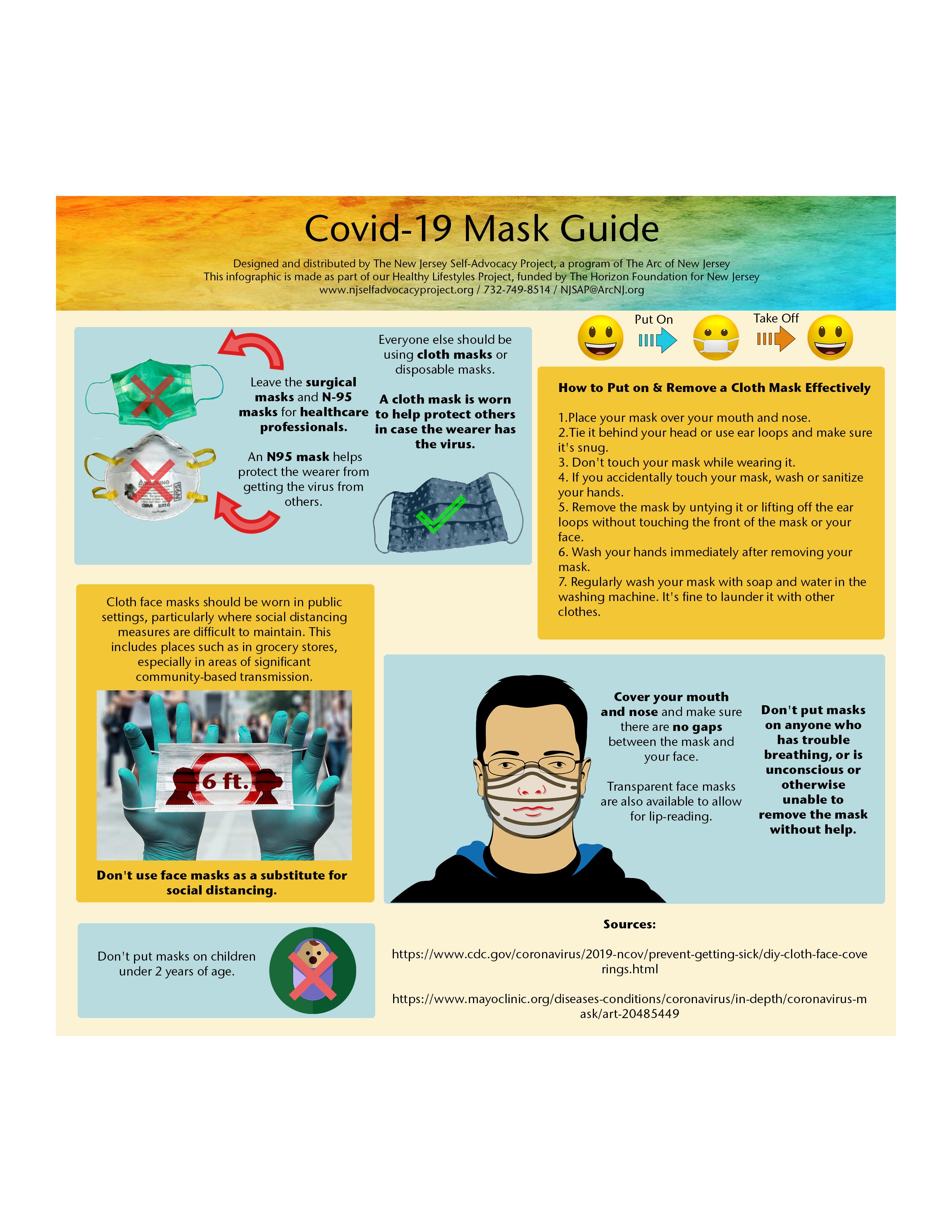 Covid-19 Mask Guide