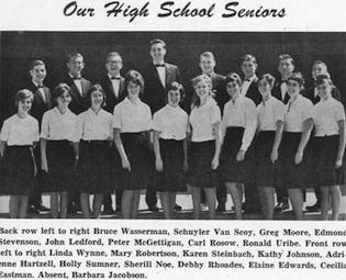 1963-1964 Season