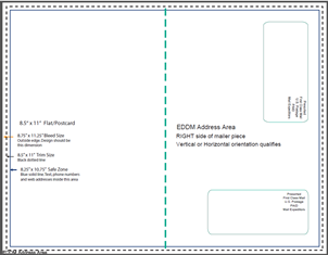 Eddm approved design ready layouts for Usps every door direct mail template