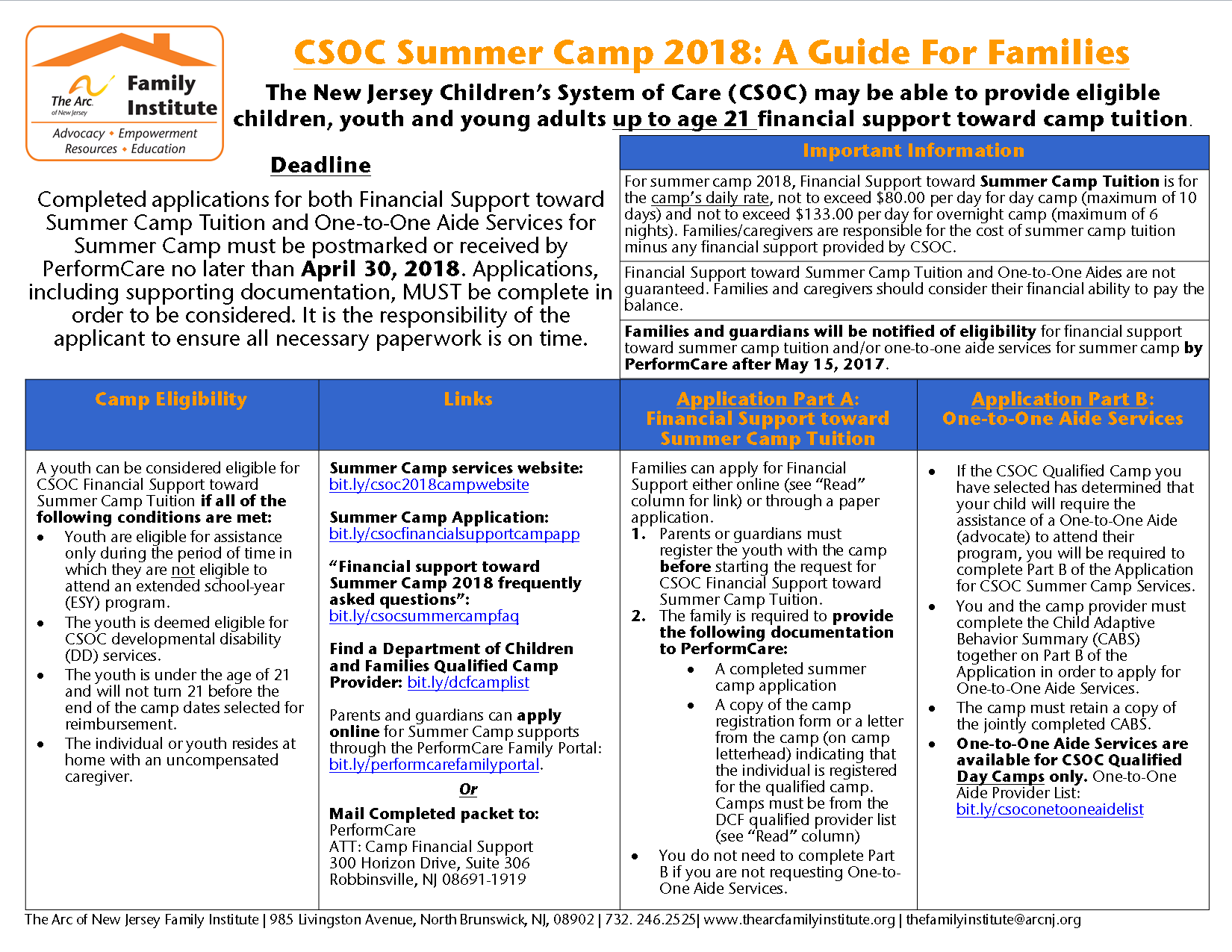 CSOC Summer Camp 2018: A Guide For Families