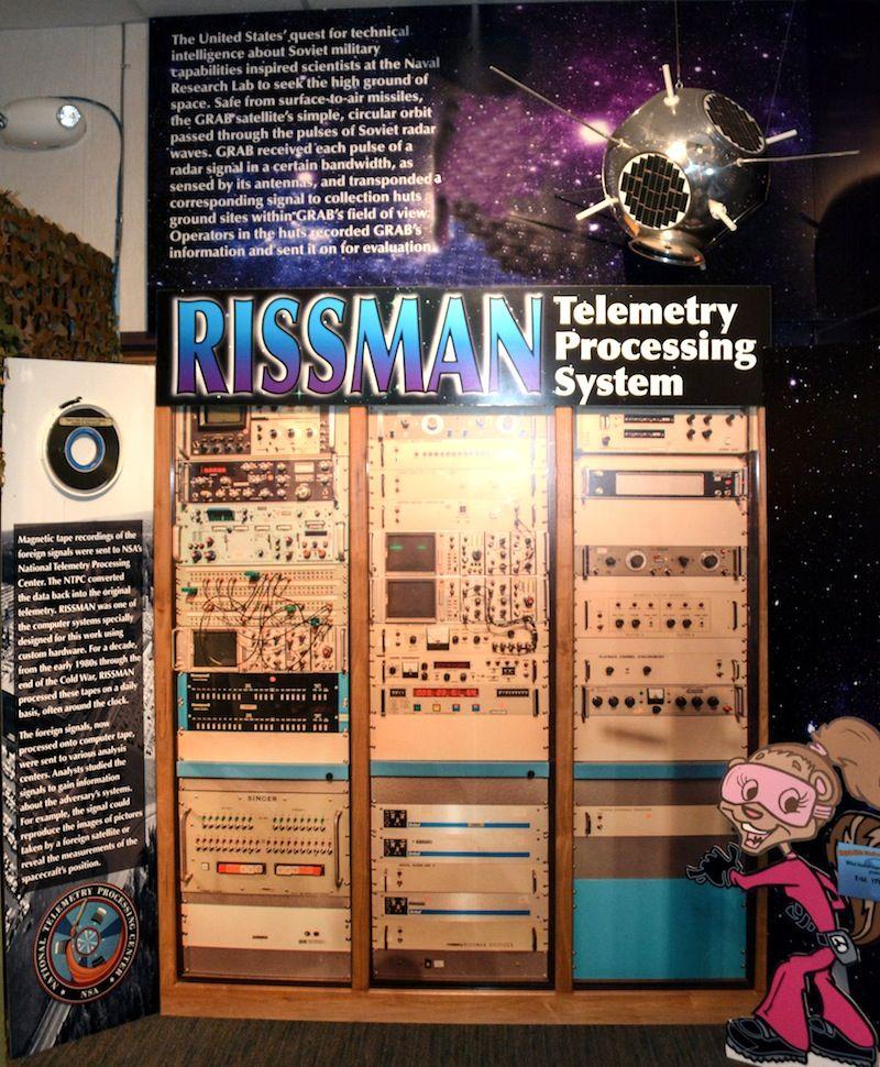 RISSMAN Processing Equipment