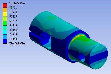 Finite Element Analysis on a Shear Beam Weigh Bar