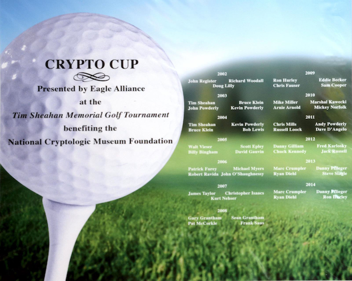Close-Up of the Crypto Cup Panel