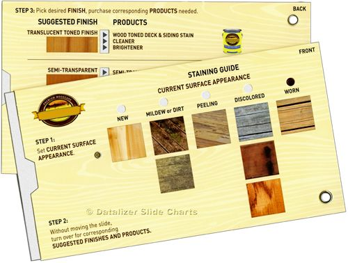 Wood Stain Product Selector Slide Chart