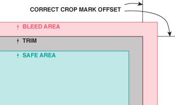 Correct Crop Marks
