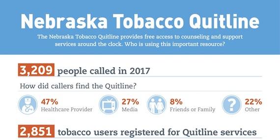 Tobacco Free Nebraska