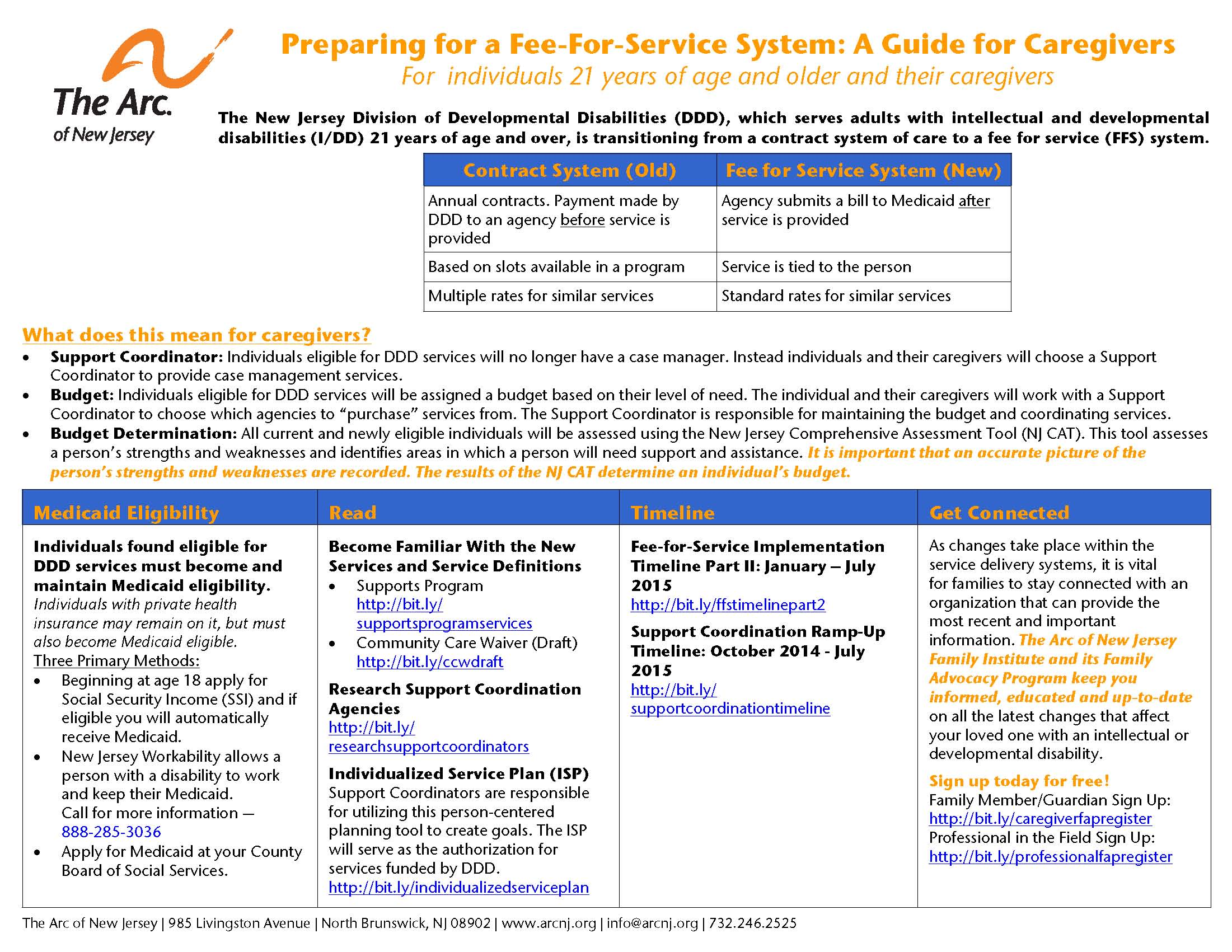 The Division of Developmental Disabilities Change to a Fee-For-Service System (applies to individuals 21+)