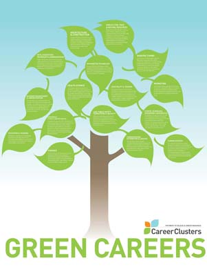 Green Careers Poster