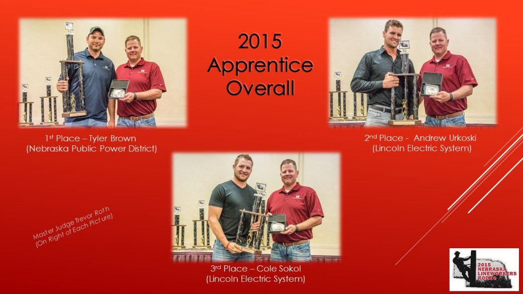 2015 Apprentice Overall
