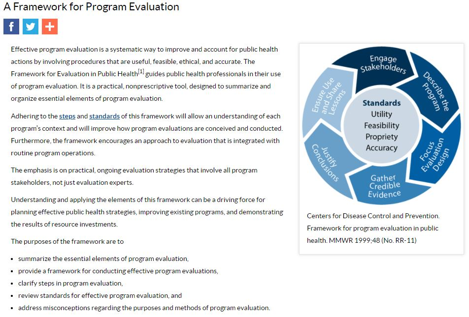 A Framework for Program Evaluation (2012)