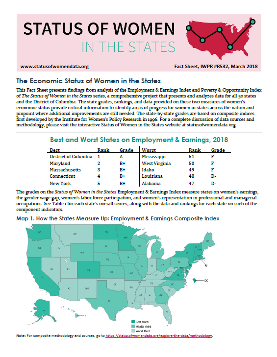 The Economic Status of Women in the States