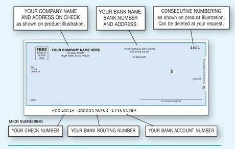 Checks & Deposit Slips
