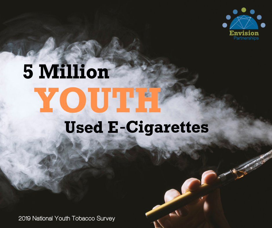2019 Report on Youth Tobacco Use