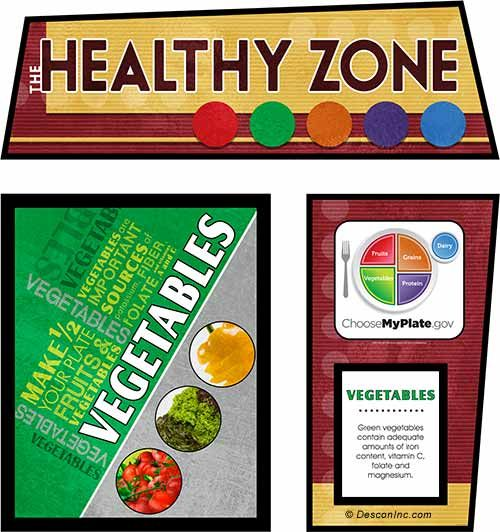 Health Zone - Secondary Version