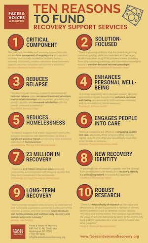 10 Reasons to Fund Recovery Support Services