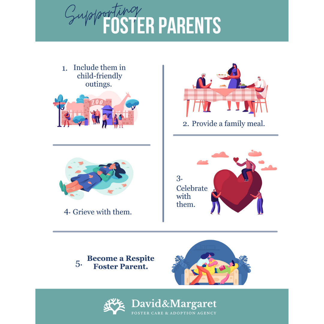 Supporting Foster Parents
