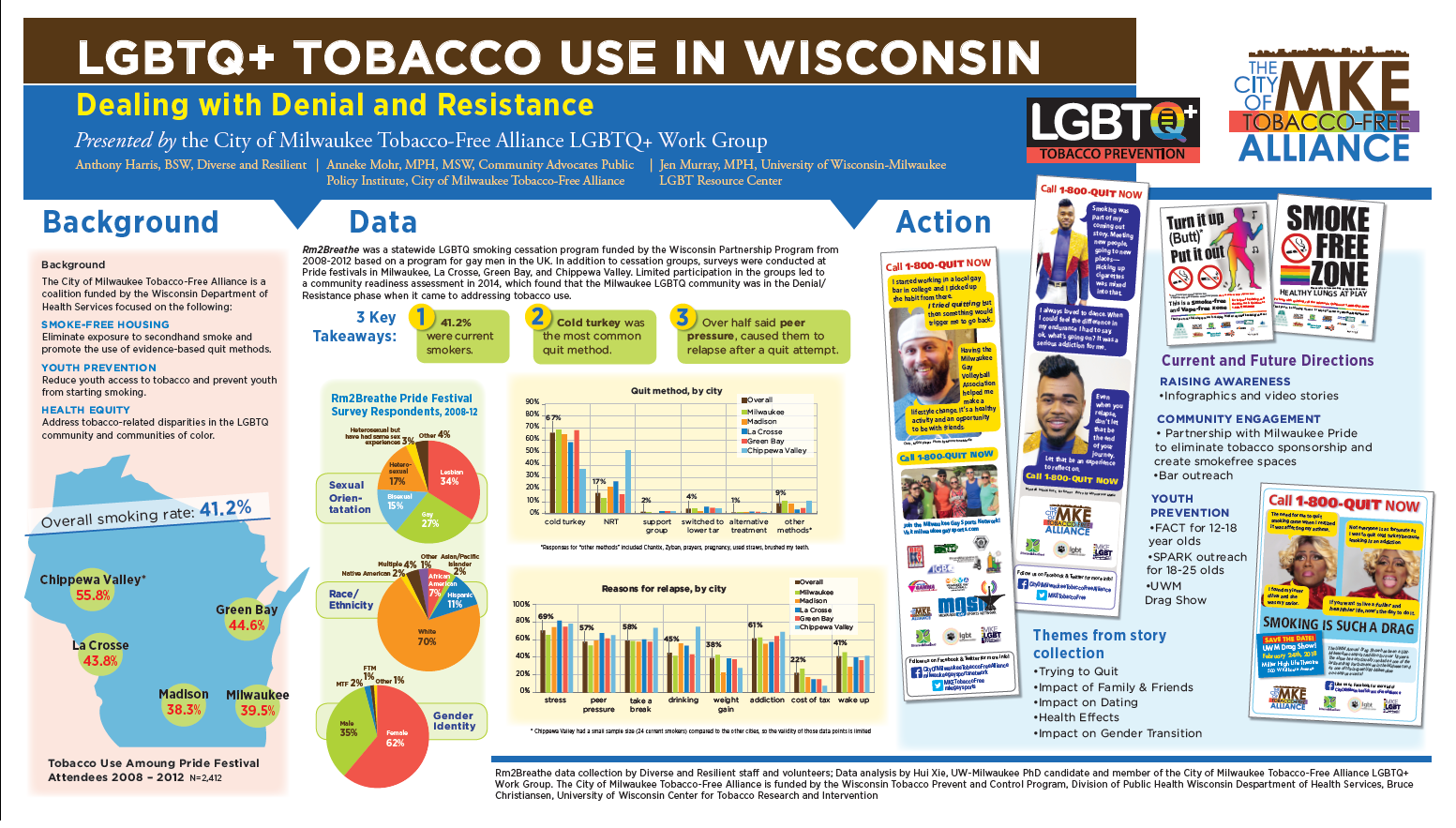 Spotlight On: We're Winning the Fight Against Big Tobacco