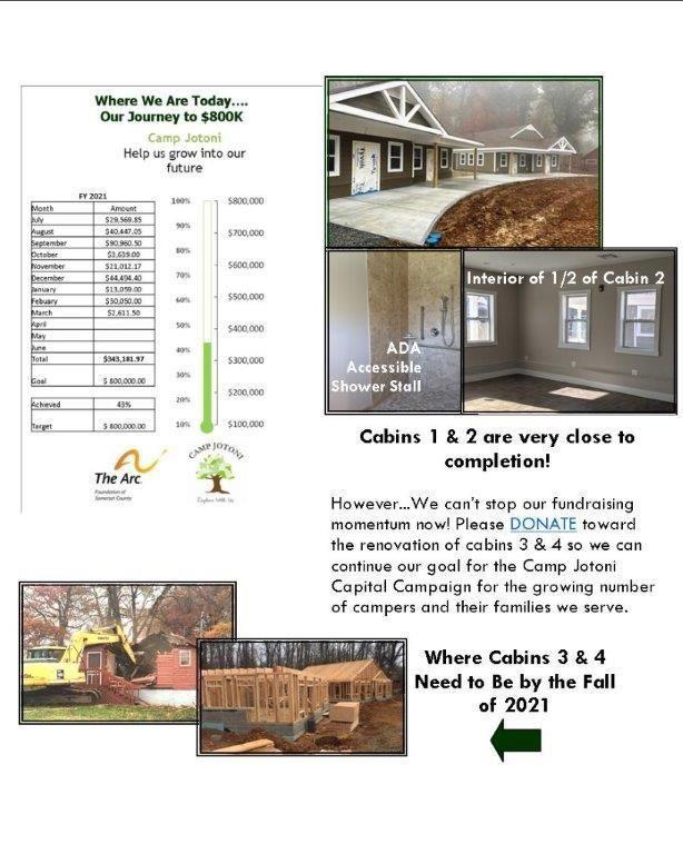 Camp Jotoni's Cabin Renovation Campaign Update