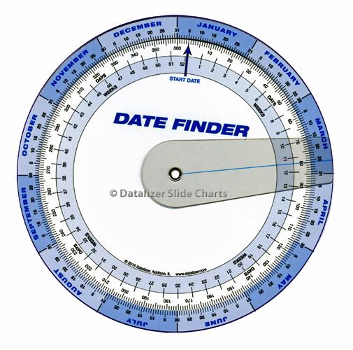 Plastic Date Finder wheel