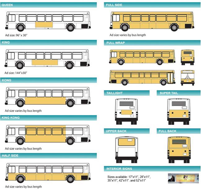 Custom Bus Transit Ad Printing Prographix Austin Tx