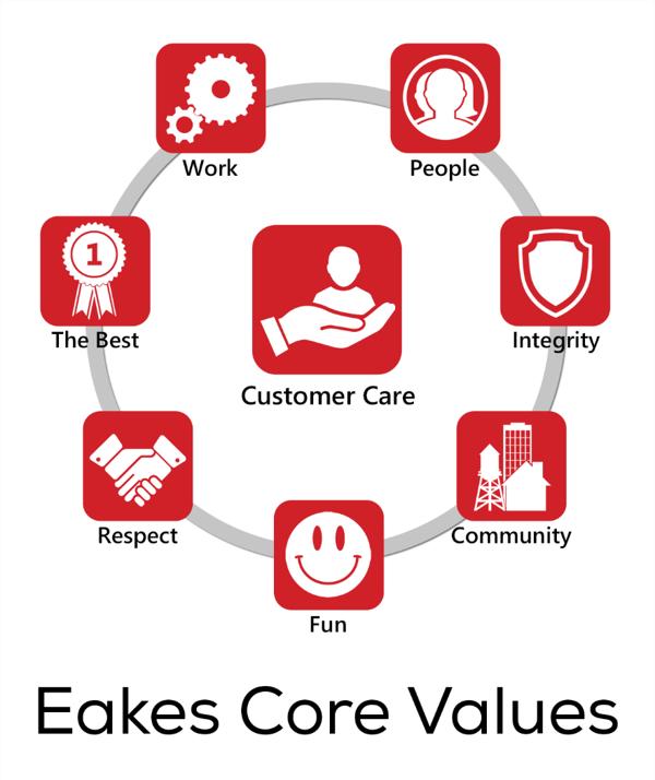 Eakes Core Values