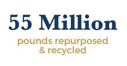 Goodwill Recycled 35 Million Pounds in 2015